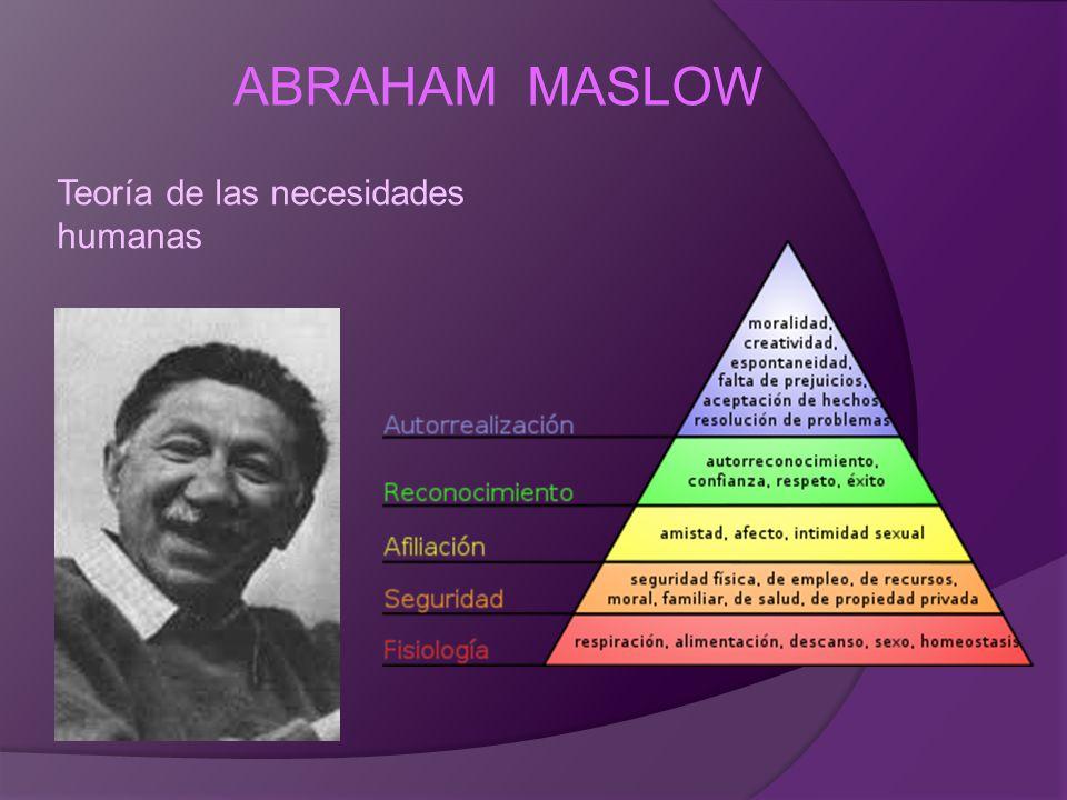 ABRAHAM MASLOW Teoría de las necesidades humanas