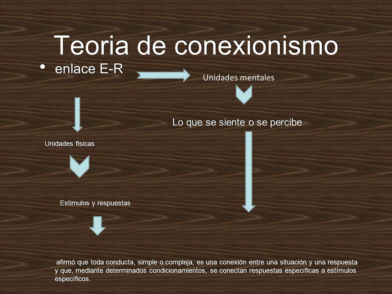 Teoria de conexionismo