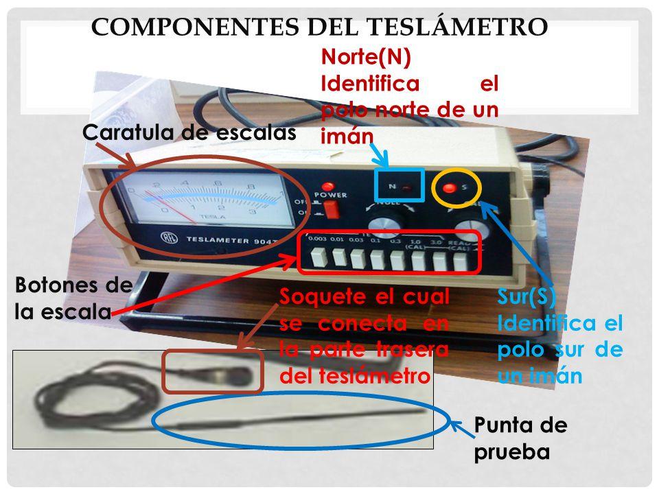 Componentes del teslámetro