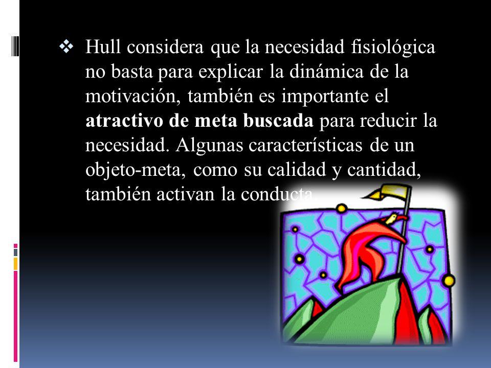 Hull considera que la necesidad fisiológica no basta para explicar la dinámica de la motivación, también es importante el atractivo de meta buscada para reducir la necesidad.