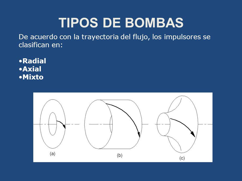 TIPOS DE BOMBAS De acuerdo con la trayectoria del flujo, los impulsores se. clasifican en: Radial.