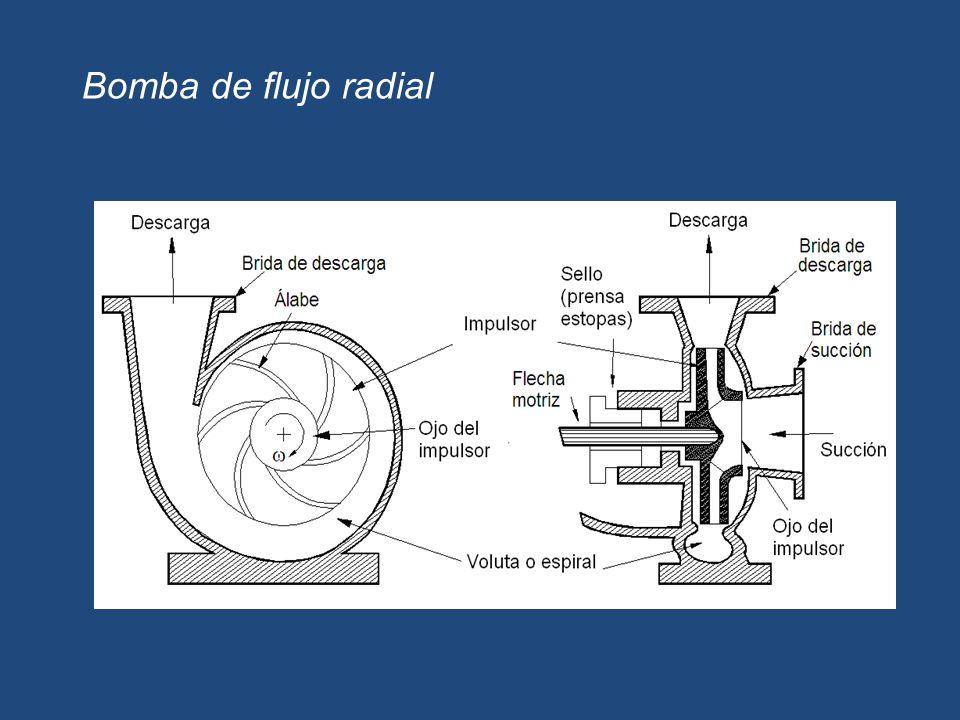 Bomba de flujo radial