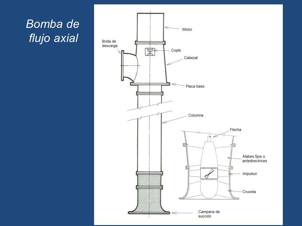 Bomba de flujo axial