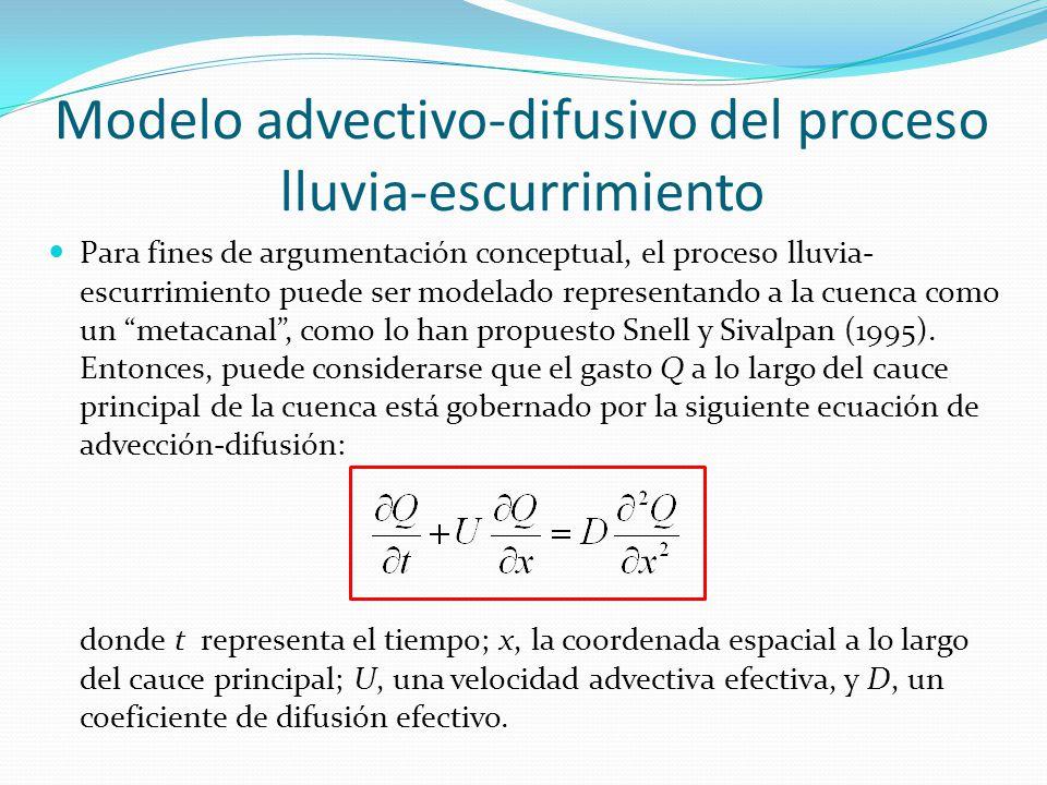 Modelo advectivo-difusivo del proceso lluvia-escurrimiento