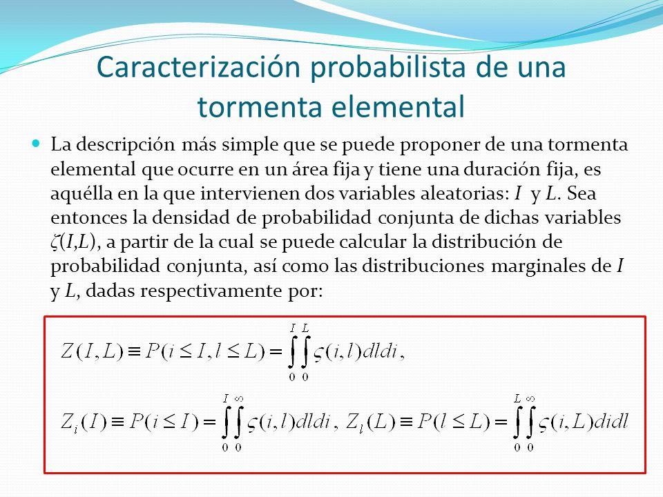 Caracterización probabilista de una tormenta elemental