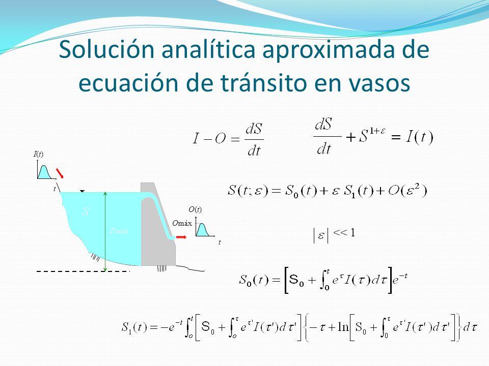 Solución analítica aproximada de ecuación de tránsito en vasos