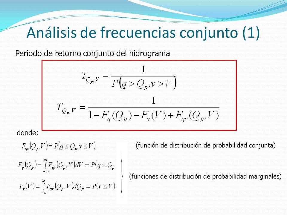 Análisis de frecuencias conjunto (1)