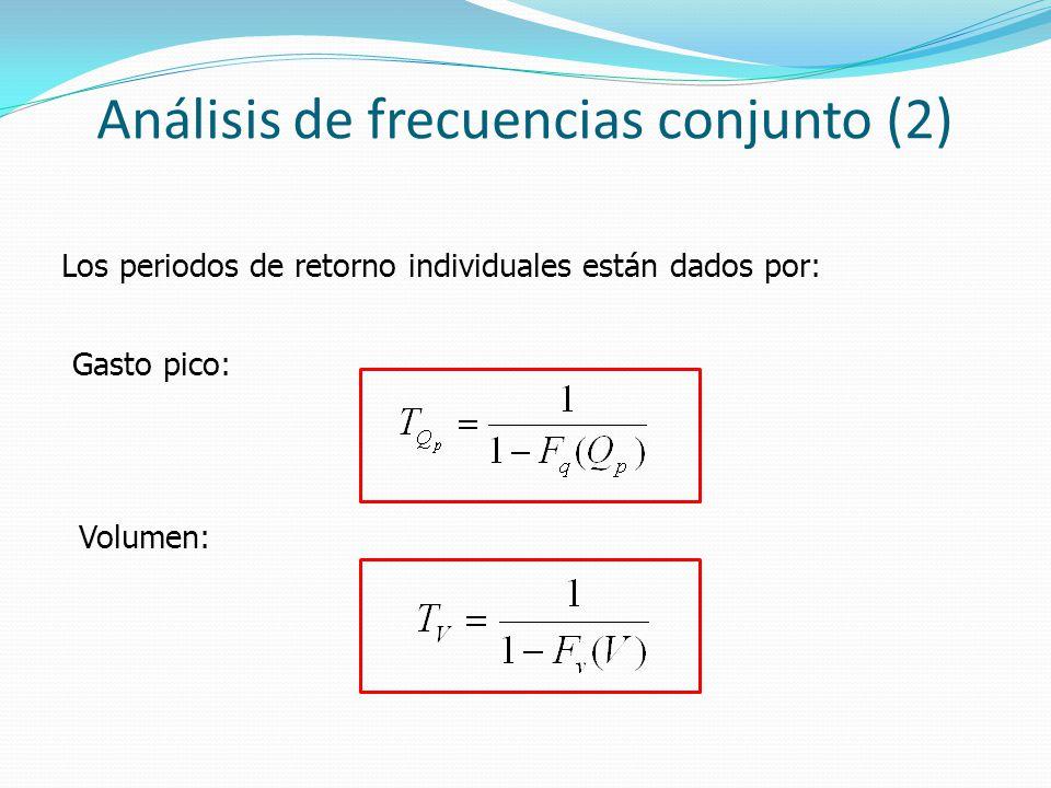 Análisis de frecuencias conjunto (2)