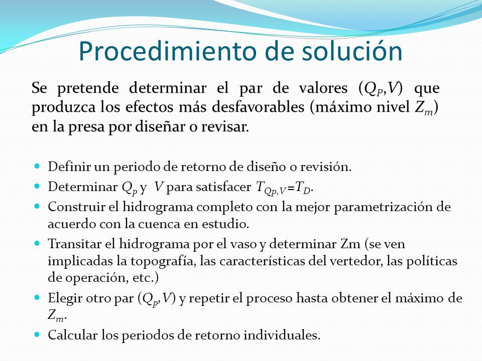 Procedimiento de solución