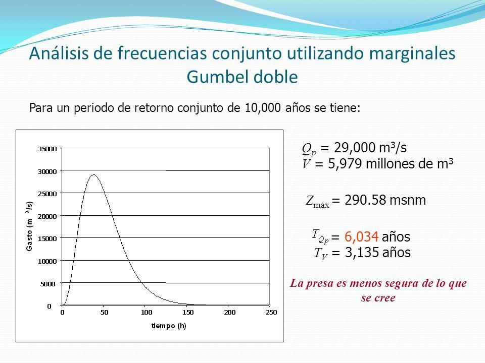 Análisis de frecuencias conjunto utilizando marginales Gumbel doble