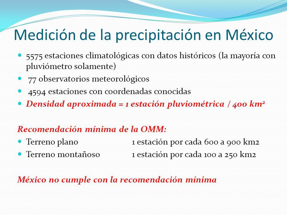Medición de la precipitación en México
