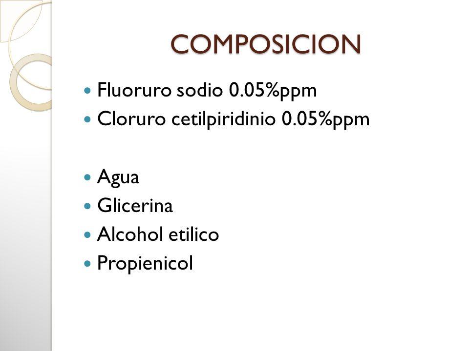COMPOSICION Fluoruro sodio 0.05%ppm Cloruro cetilpiridinio 0.05%ppm