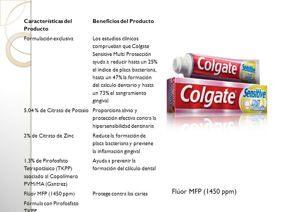 Flúor MFP (1450 ppm) Características del Producto