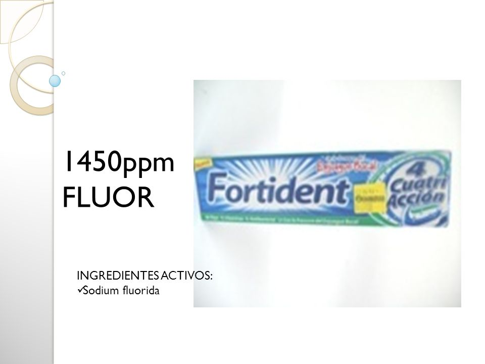 1450ppm FLUOR INGREDIENTES ACTIVOS: Sodium fluorida