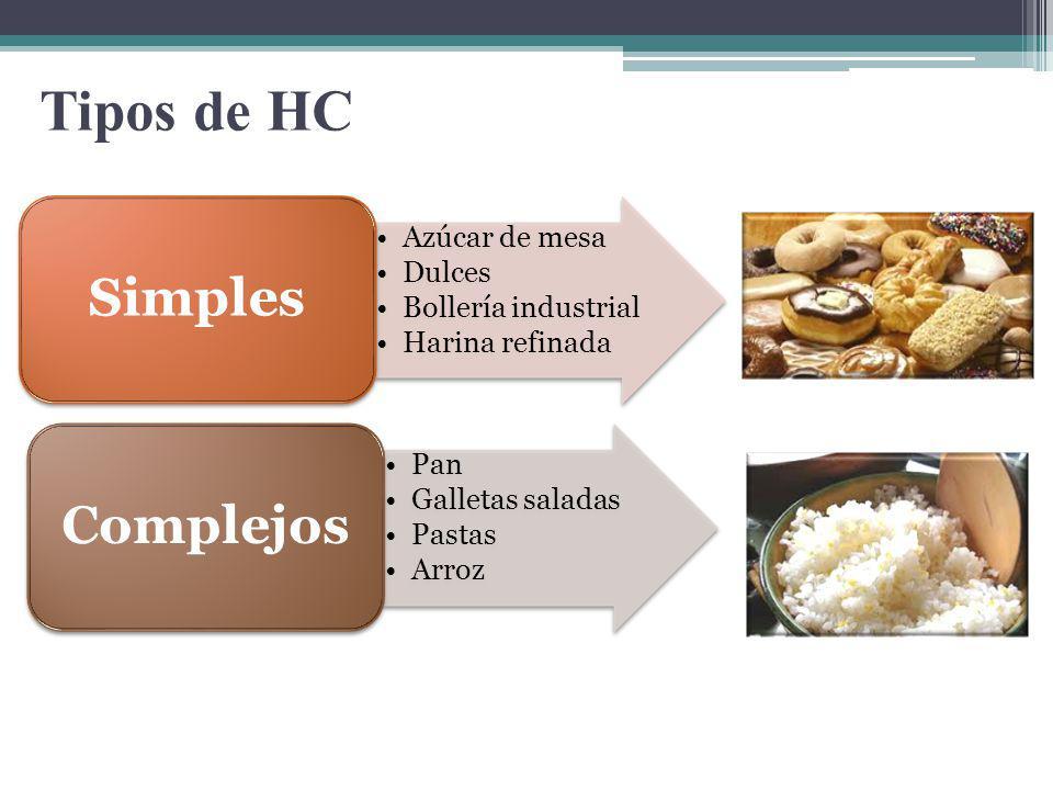 Tipos de HC Simples Azúcar de mesa Dulces Bollería industrial