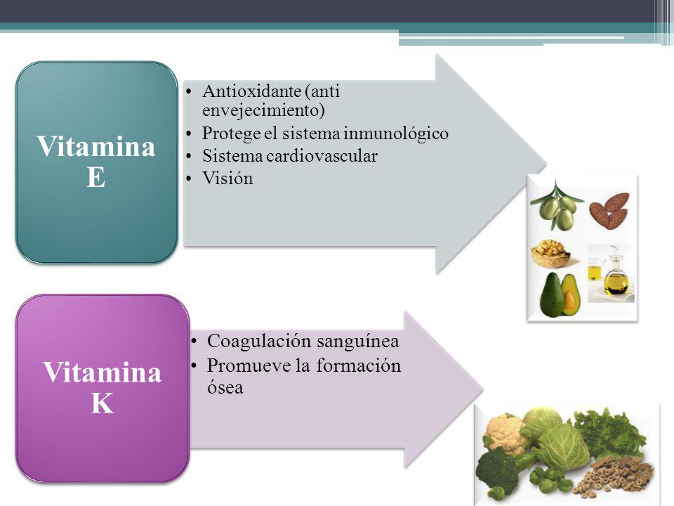 Vitamina E Vitamina K Coagulación sanguínea Promueve la formación ósea