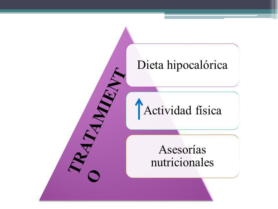 Asesorías nutricionales