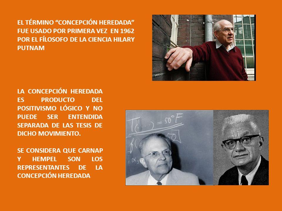 EL TÉRMINO CONCEPCIÓN HEREDADA FUE USADO POR PRIMERA VEZ EN 1962 POR EL FÍLOSOFO DE LA CIENCIA HILARY PUTNAM