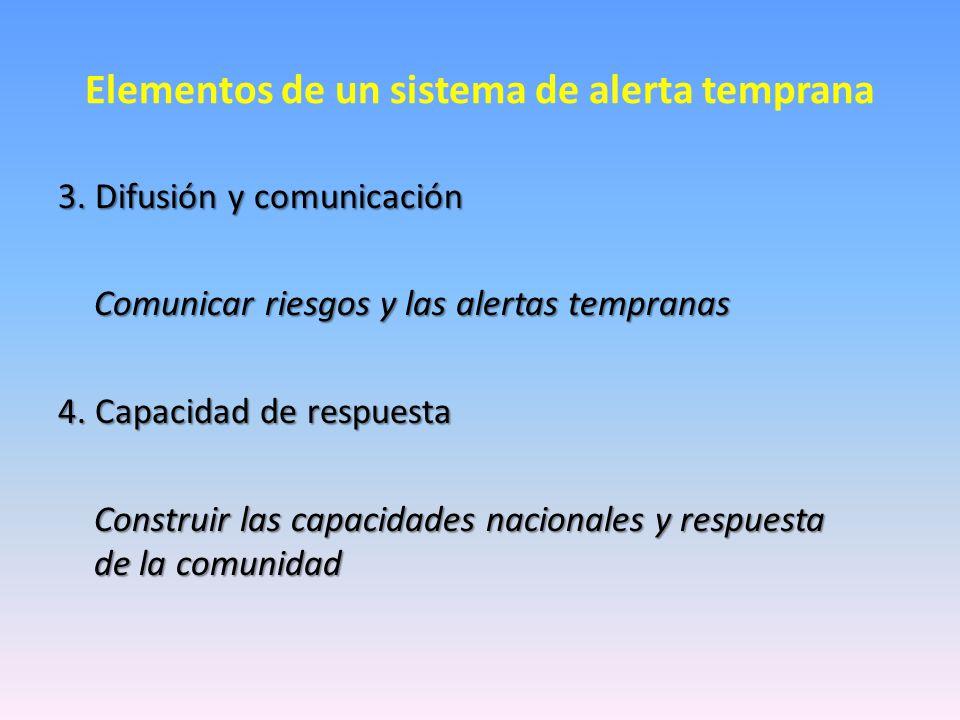 Elementos de un sistema de alerta temprana