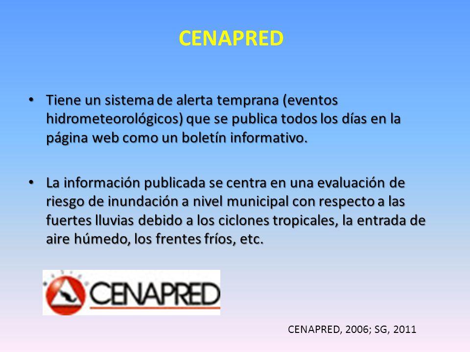 CENAPRED