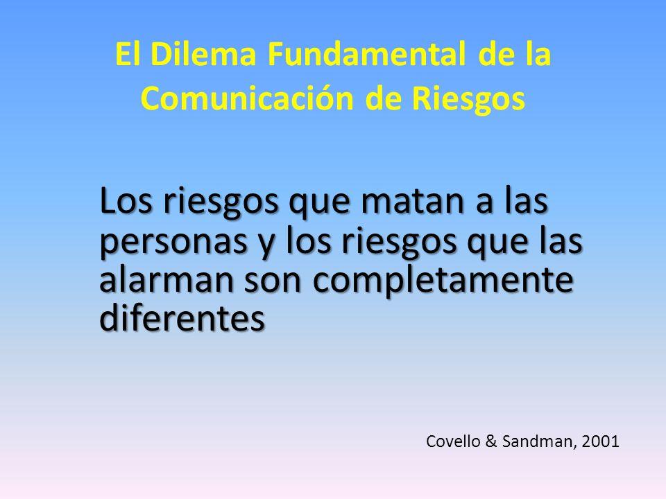 El Dilema Fundamental de la Comunicación de Riesgos