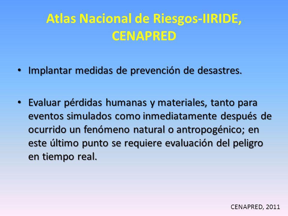 Atlas Nacional de Riesgos-IIRIDE, CENAPRED