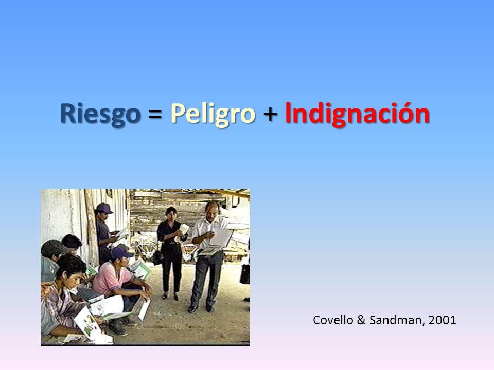 Riesgo = Peligro + lndignación