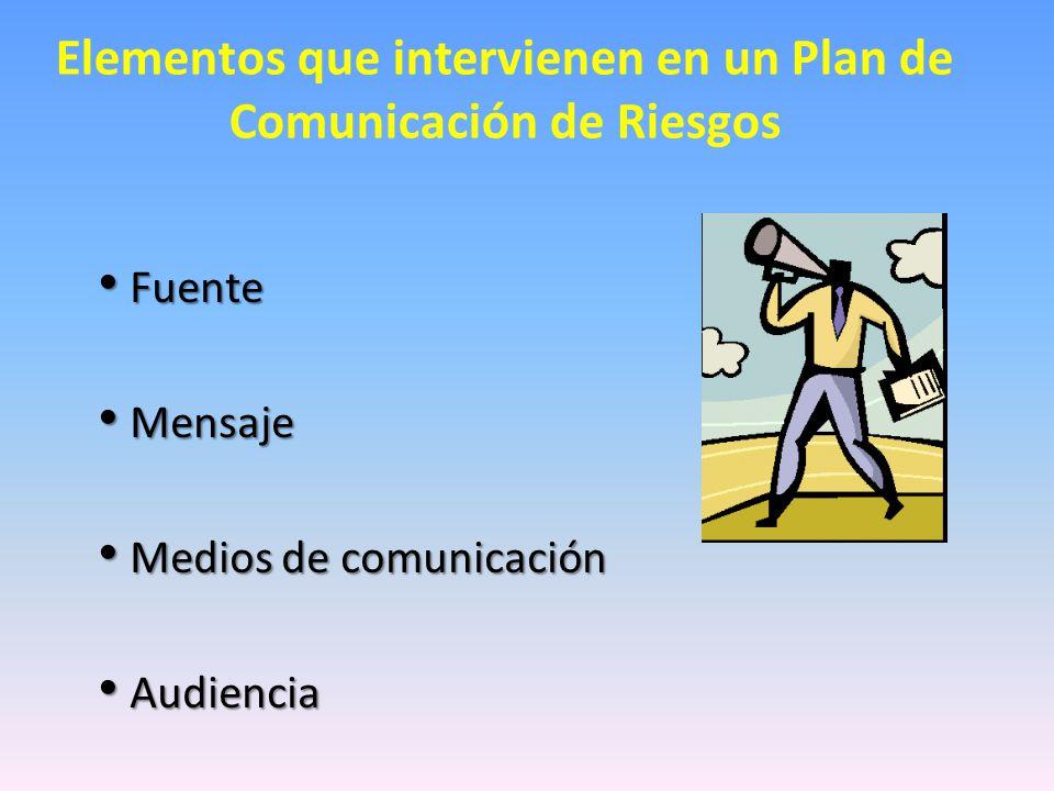 Elementos que intervienen en un Plan de Comunicación de Riesgos