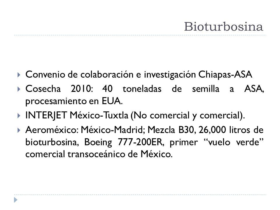 Bioturbosina Convenio de colaboración e investigación Chiapas-ASA