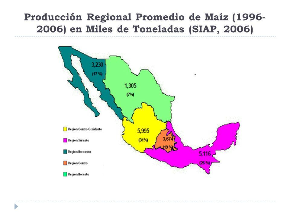 Producción Regional Promedio de Maíz (1996-2006) en Miles de Toneladas (SIAP, 2006)