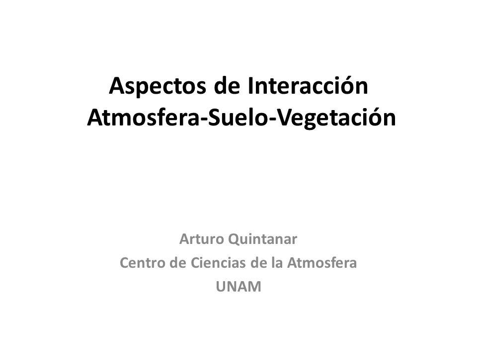 Aspectos de Interacción Atmosfera-Suelo-Vegetación
