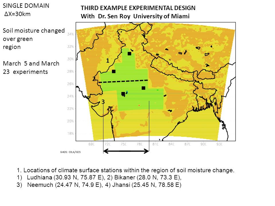 Soil moisture changed over green region