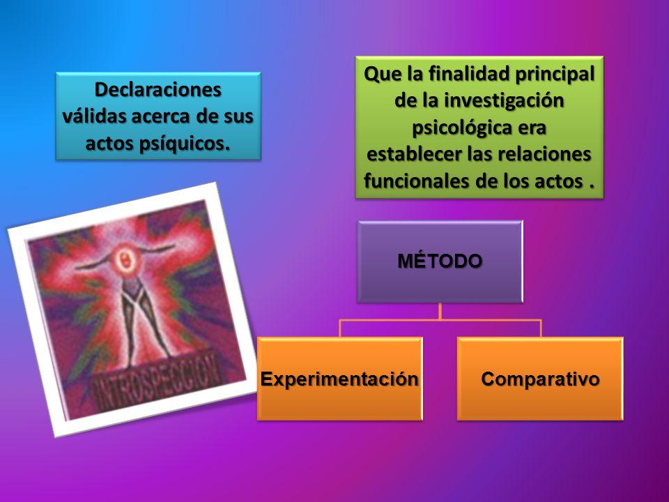 Declaraciones válidas acerca de sus actos psíquicos.