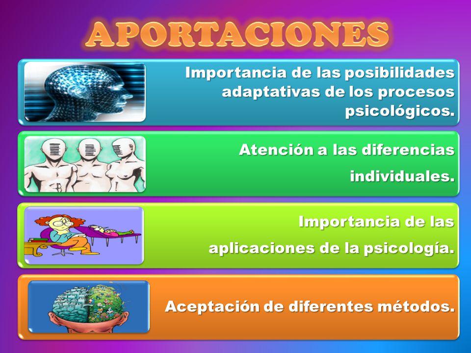 APORTACIONES Importancia de las posibilidades adaptativas de los procesos psicológicos. Atención a las diferencias.