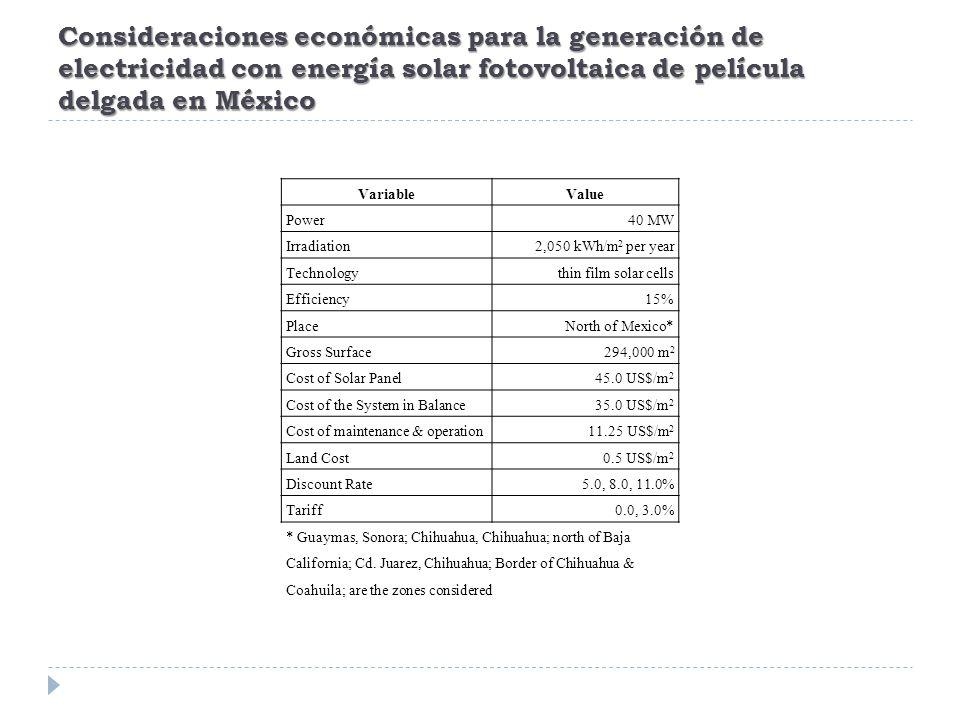Consideraciones económicas para la generación de electricidad con energía solar fotovoltaica de película delgada en México
