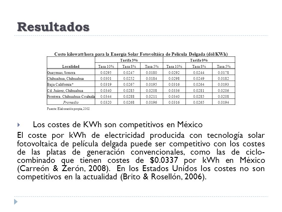 Resultados Los costes de KWh son competitivos en México