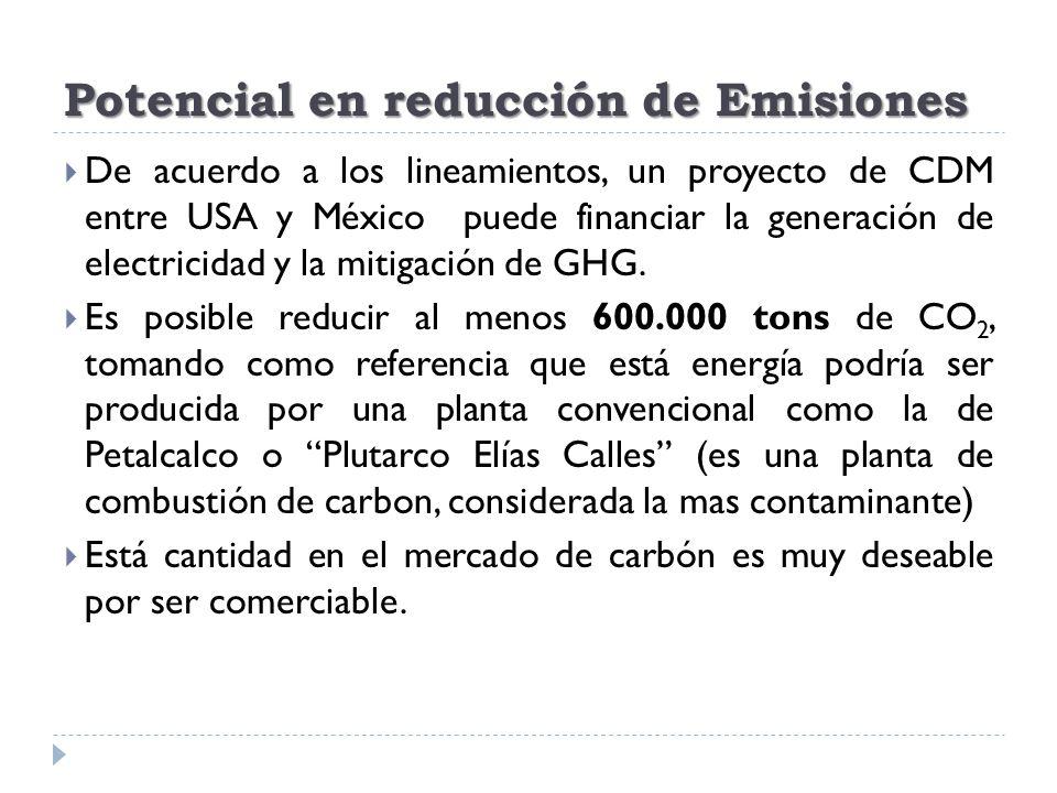 Potencial en reducción de Emisiones