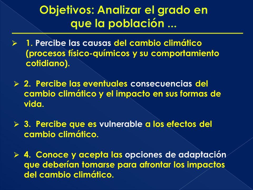 Objetivos: Analizar el grado en que la población ...