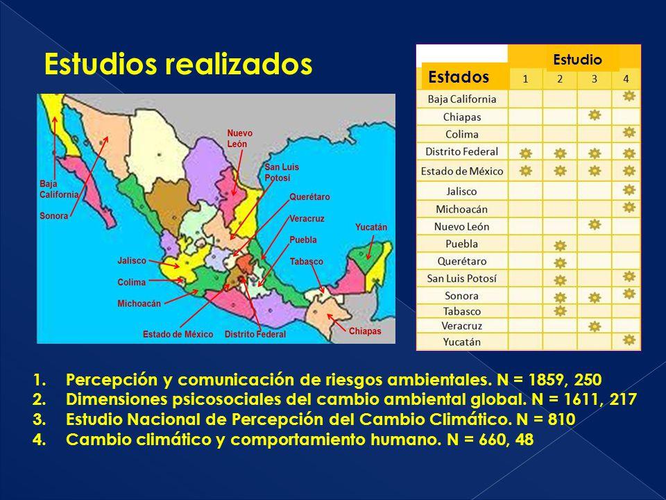 Estudios realizados Estados