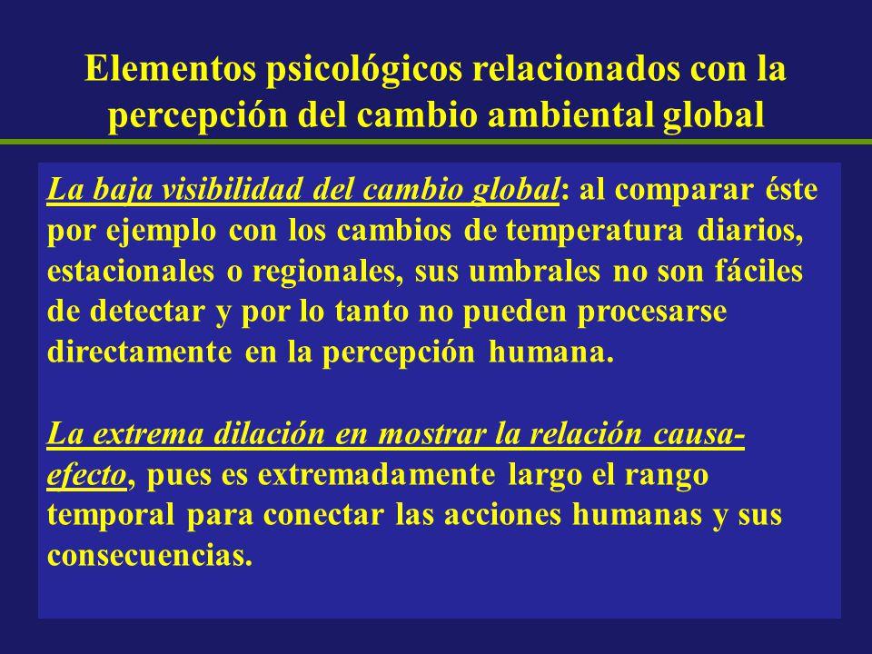 Elementos psicológicos relacionados con la percepción del cambio ambiental global