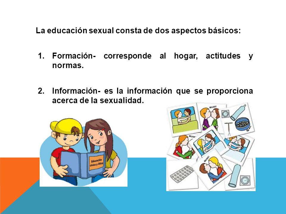La educación sexual consta de dos aspectos básicos: