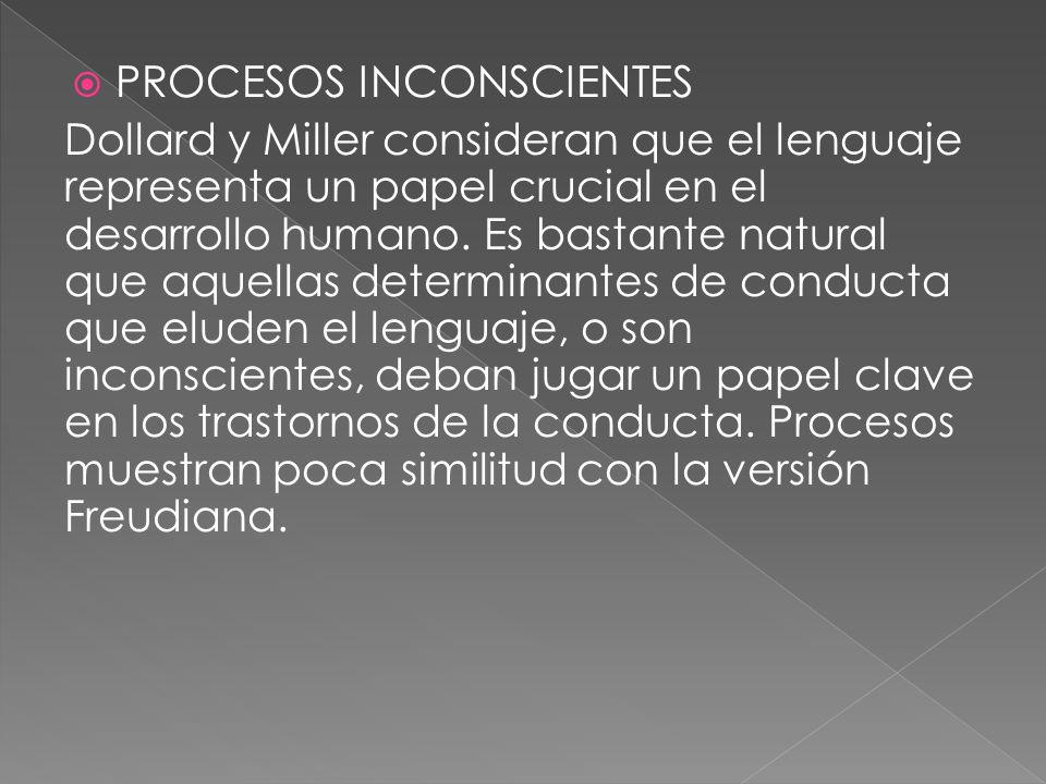 PROCESOS INCONSCIENTES
