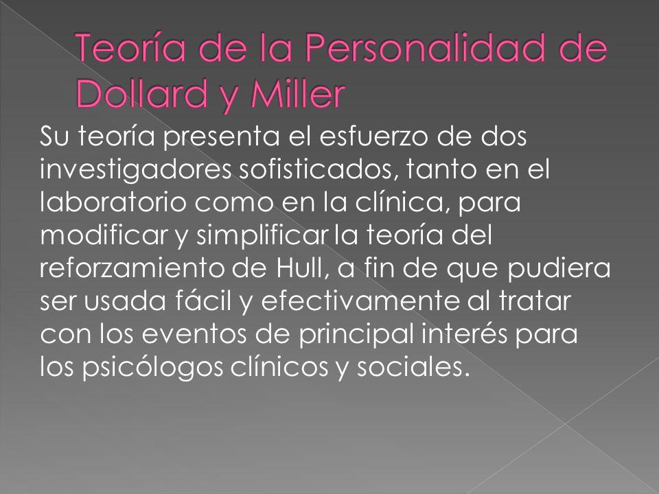 Teoría de la Personalidad de Dollard y Miller