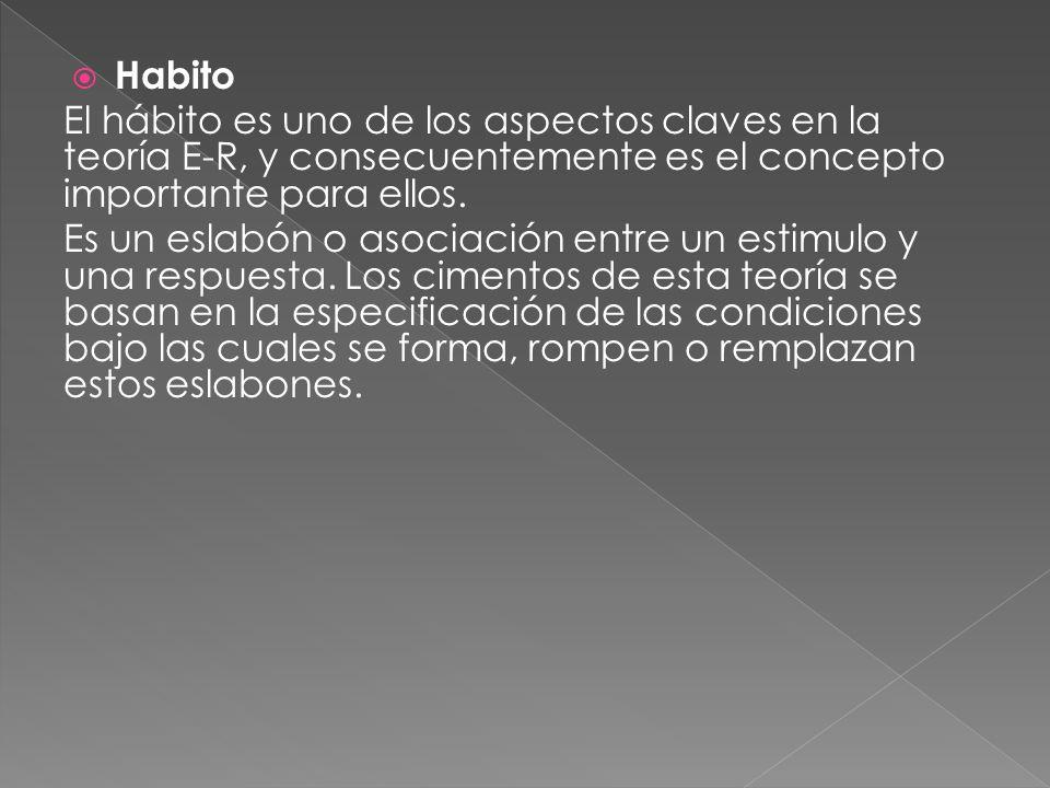 Habito El hábito es uno de los aspectos claves en la teoría E-R, y consecuentemente es el concepto importante para ellos.
