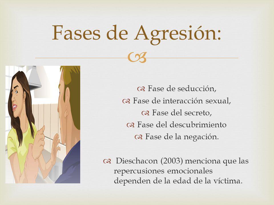 Fases de Agresión: Fase de seducción, Fase de interacción sexual,