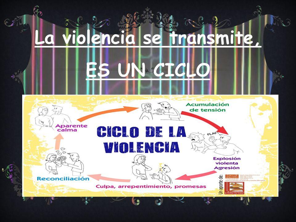 La violencia se transmite, ES UN CICLO
