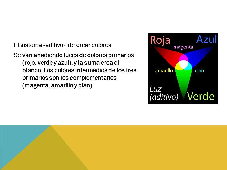 El sistema «aditivo» de crear colores