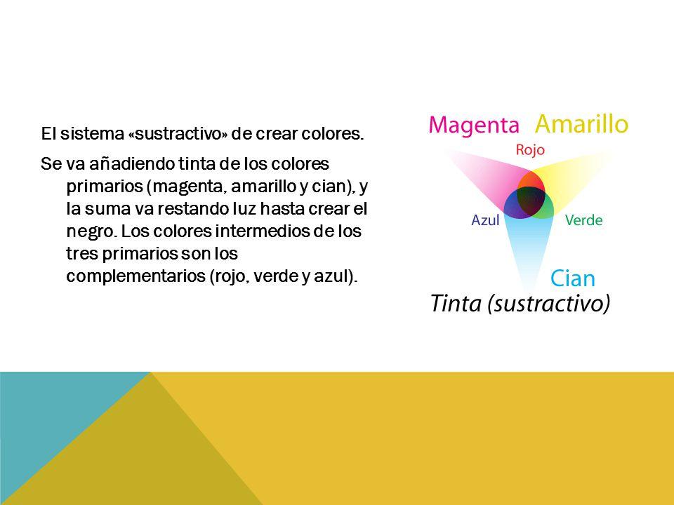 El sistema «sustractivo» de crear colores