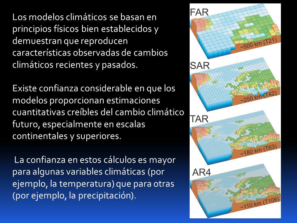 Los modelos climáticos se basan en principios físicos bien establecidos y demuestran que reproducen características observadas de cambios climáticos recientes y pasados.