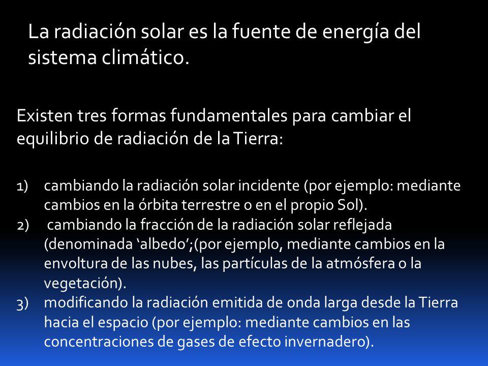 La radiación solar es la fuente de energía del sistema climático.